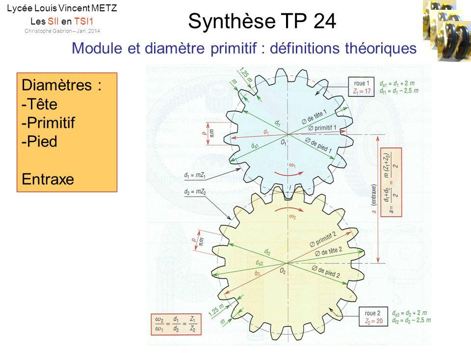 Synthèse TP 24 Lycée Louis Vincent METZ Les SII en TSI1 Christophe Gabrion – Jan. 2014 Module et diamètre primitif : définitions théoriques Diamètres