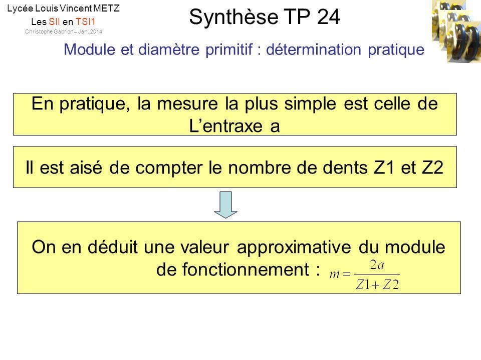 Synthèse TP 24 Lycée Louis Vincent METZ Les SII en TSI1 Christophe Gabrion – Jan. 2014 Module et diamètre primitif : détermination pratique En pratiqu