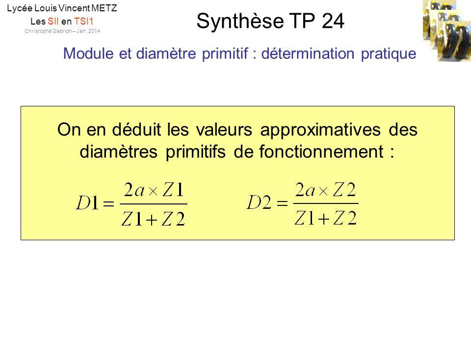 Synthèse TP 24 Lycée Louis Vincent METZ Les SII en TSI1 Christophe Gabrion – Jan. 2014 Module et diamètre primitif : détermination pratique On en dédu