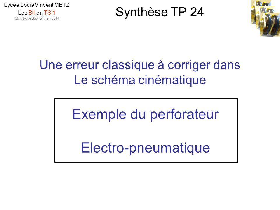 Synthèse TP 24 Lycée Louis Vincent METZ Les SII en TSI1 Christophe Gabrion – jan. 2014 Une erreur classique à corriger dans Le schéma cinématique Exem