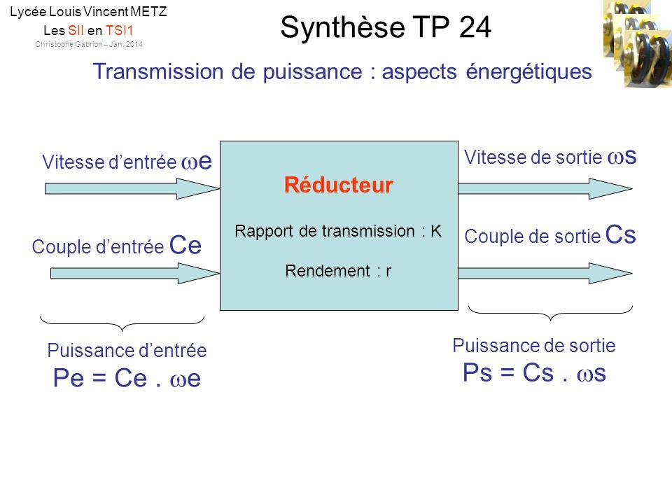 Synthèse TP 24 Lycée Louis Vincent METZ Les SII en TSI1 Christophe Gabrion – Jan. 2014 Transmission de puissance : aspects énergétiques Réducteur Rapp