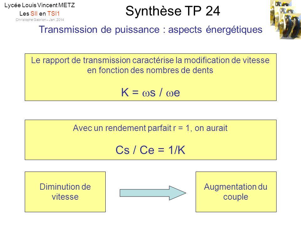 Synthèse TP 24 Lycée Louis Vincent METZ Les SII en TSI1 Christophe Gabrion – Jan. 2014 Transmission de puissance : aspects énergétiques Le rapport de