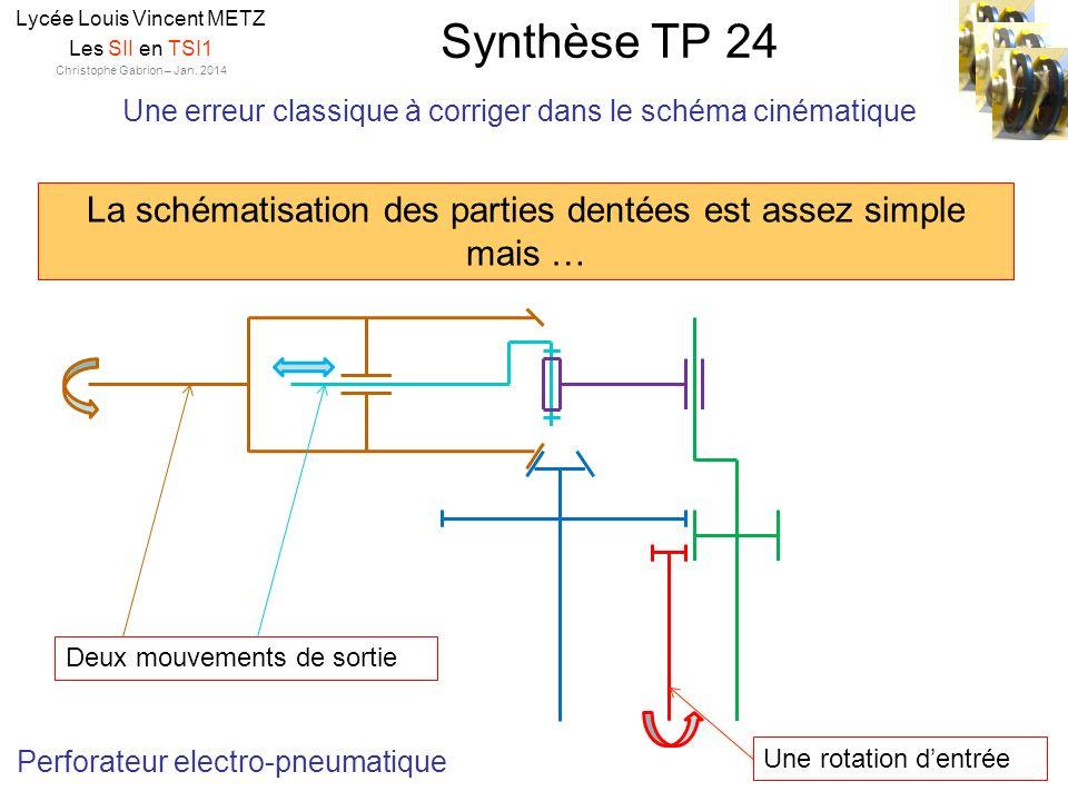Synthèse TP 24 Lycée Louis Vincent METZ Les SII en TSI1 Christophe Gabrion – Jan. 2014 Une erreur classique à corriger dans le schéma cinématique Perf