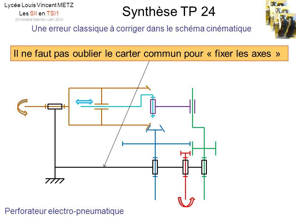 Synthèse TP 24 Lycée Louis Vincent METZ Les SII en TSI1 Christophe Gabrion – Jan. 2014 Une erreur classique à corriger dans le schéma cinématique Il n