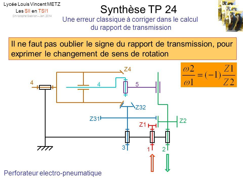 Synthèse TP 24 Lycée Louis Vincent METZ Les SII en TSI1 Christophe Gabrion – Jan. 2014 Une erreur classique à corriger dans le calcul du rapport de tr