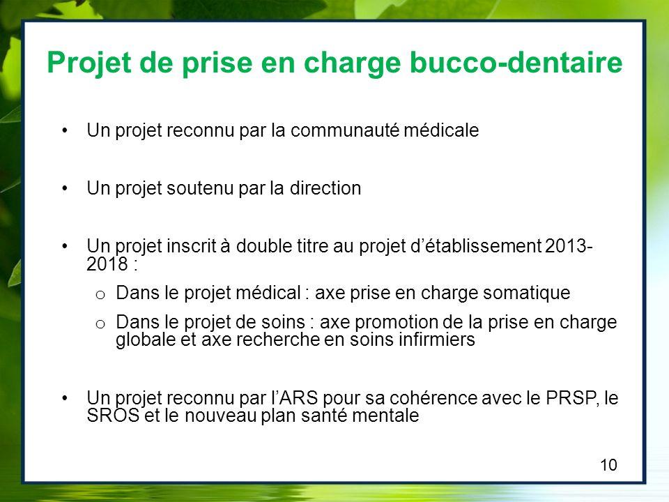Un projet reconnu par la communauté médicale Un projet soutenu par la direction Un projet inscrit à double titre au projet détablissement 2013- 2018 :