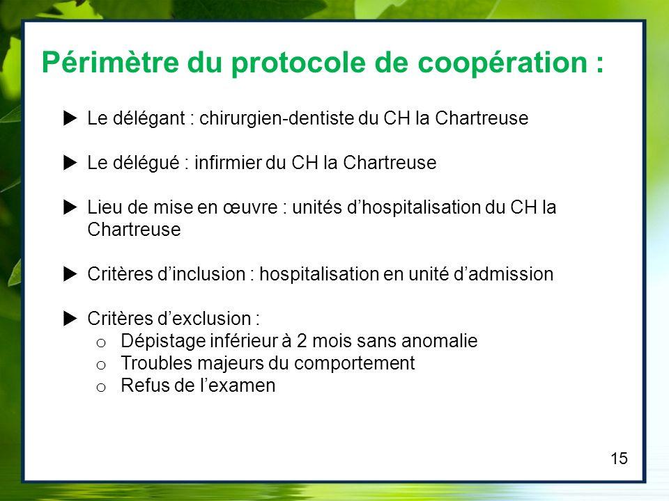 Le délégant : chirurgien-dentiste du CH la Chartreuse Le délégué : infirmier du CH la Chartreuse Lieu de mise en œuvre : unités dhospitalisation du CH