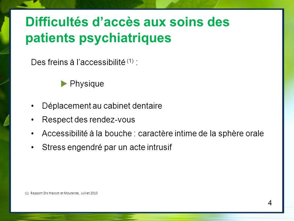 Des freins à laccessibilité (1) : Physique Déplacement au cabinet dentaire Respect des rendez-vous Accessibilité à la bouche : caractère intime de la