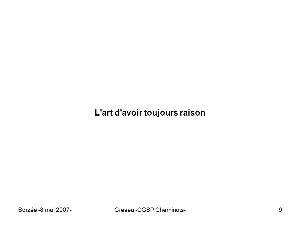 Borzée -8 mai 2007-Gresea -CGSP Cheminots-10 L art d avoir toujours raison On y reviendra