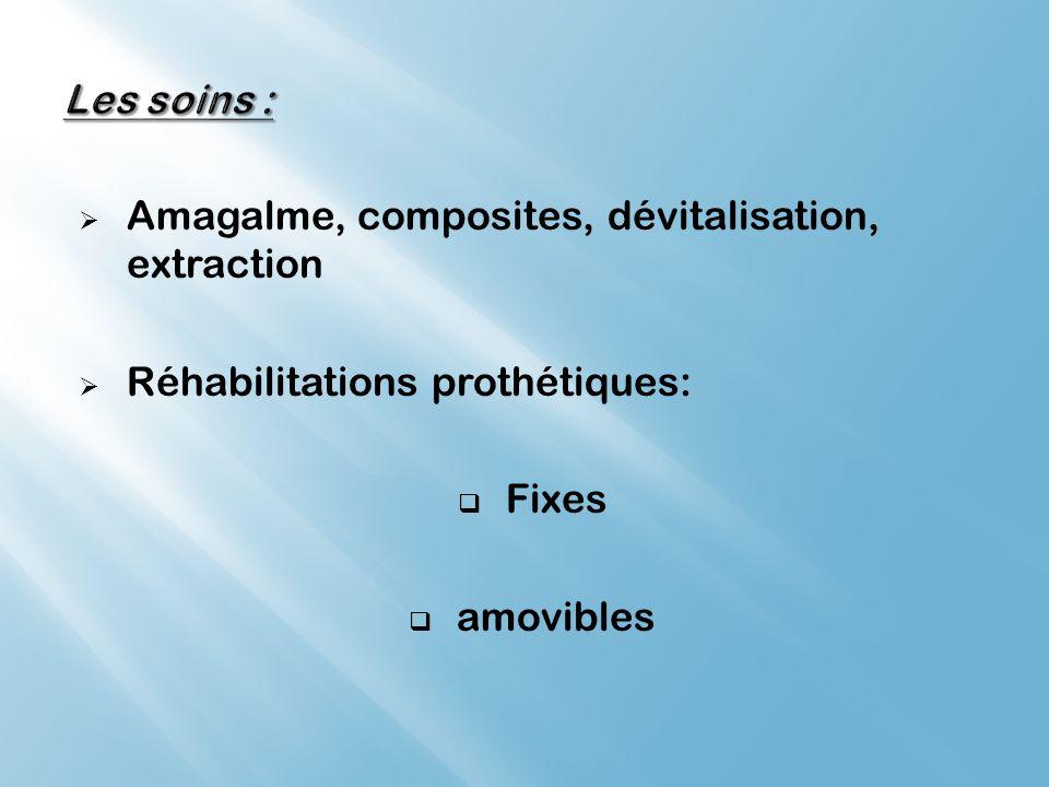 Amagalme, composites, dévitalisation, extraction Réhabilitations prothétiques: Fixes amovibles