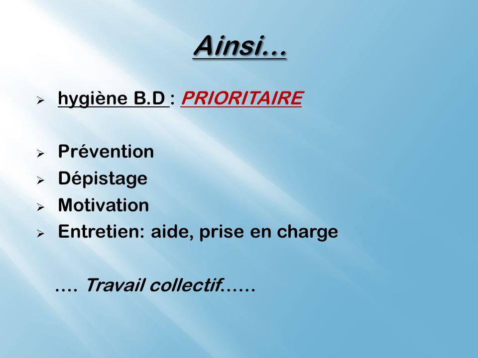 hygiène B.D : PRIORITAIRE Prévention Dépistage Motivation Entretien: aide, prise en charge ….