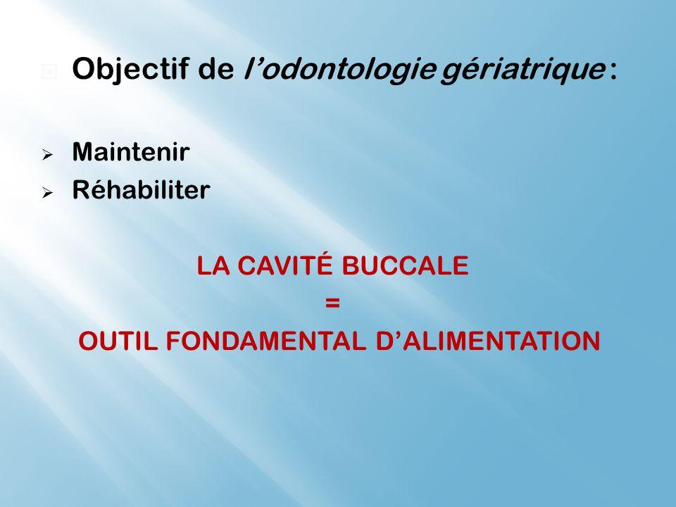 Objectif de lodontologie gériatrique : Maintenir Réhabiliter LA CAVITÉ BUCCALE = OUTIL FONDAMENTAL DALIMENTATION