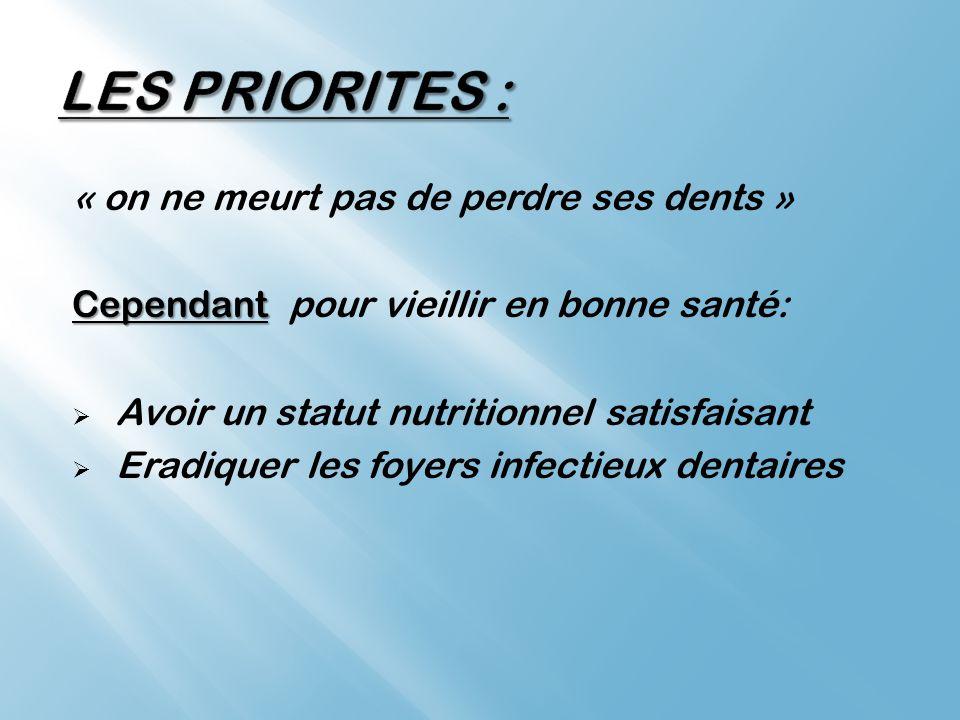« on ne meurt pas de perdre ses dents » Cependant Cependant pour vieillir en bonne santé: Avoir un statut nutritionnel satisfaisant Eradiquer les foyers infectieux dentaires