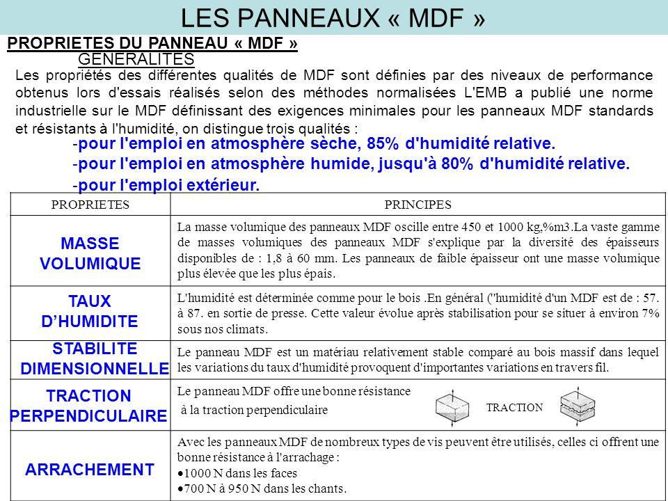 LES PANNEAUX « MDF » PROPRIETES DU PANNEAU « MDF » GÉNÉRALITÉS Les propriétés des différentes qualités de MDF sont définies par des niveaux de perform