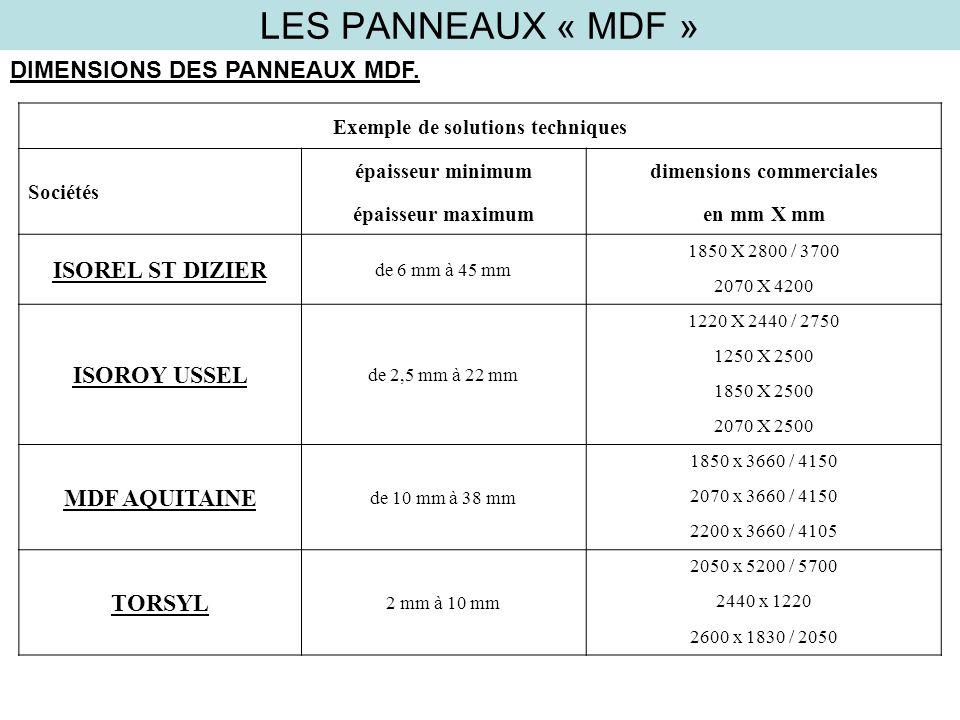 LES PANNEAUX « MDF » DIMENSIONS DES PANNEAUX MDF. Exemple de solutions techniques Sociétés épaisseur minimumdimensions commerciales épaisseur maximume