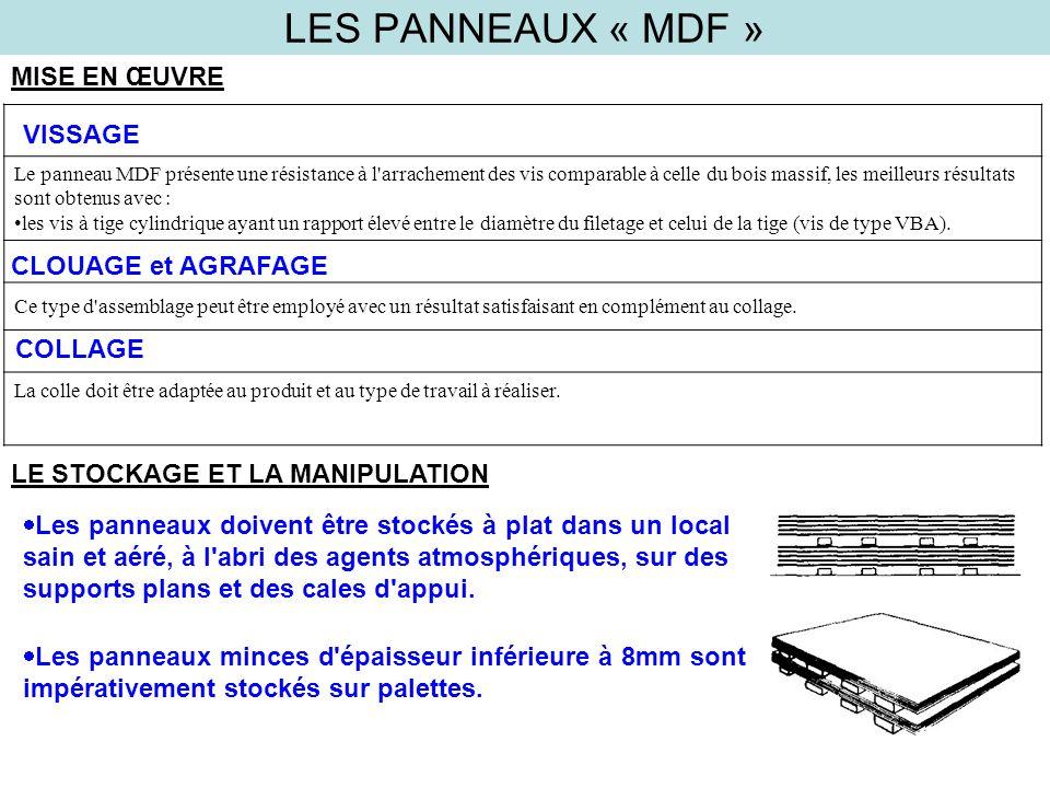 LES PANNEAUX « MDF » CONCLUSION Les panneaux peuvent être considérés comme un produit intermédiaire entre le panneau de fibres dures et le panneau de particules, leur haute résistance mécanique provient de laddition dun adhésif synthétique.
