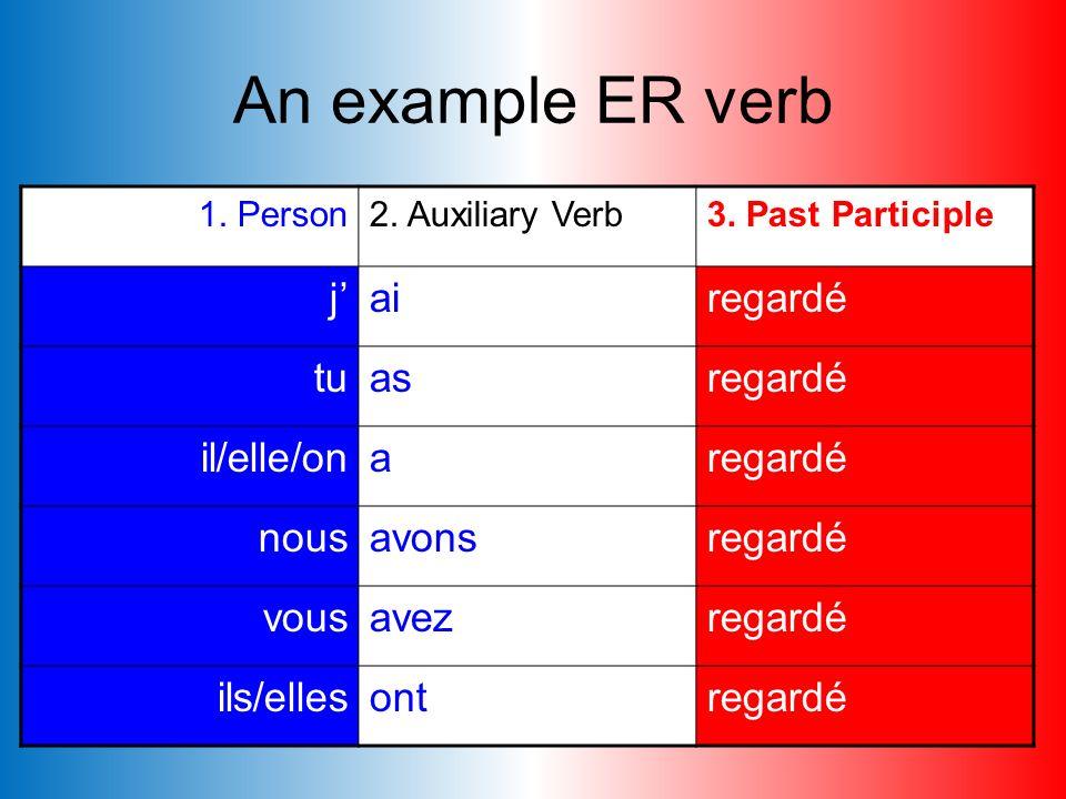 –er verbs: 3. To form the past participle of regular –er verbs: 1. take the infinitive of the verb –er 2. take off the –er é 3. add é e.g regarder (to
