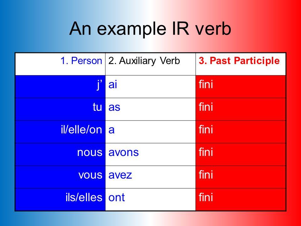 1. take the infinitive of the verb –ir 2. take off the –ir i 3. add i e.g finir (to finish) fin i = fini (finished) i + i –ir verbs: 3. To form the pa