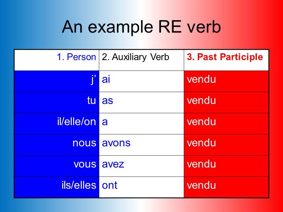 1. take the infinitive of the verb –re 2. take off the –re u 3. add u e.g vendre (to sell) vend u = vendu (sold) u + u –re verbs: 3. To form the past
