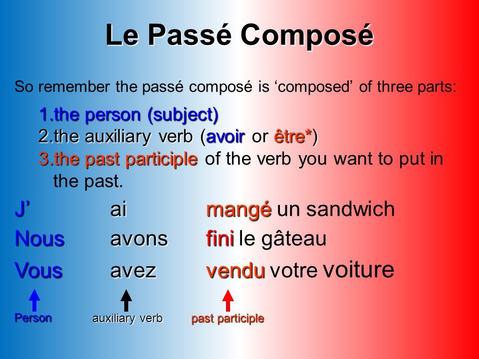 Le Passé Composé 3. Past Participle Personavoirêtre*Past Participle jeaier verbs : er é tuas il/elle/onair verbs : ir i nousavons vousavezre verbs : r
