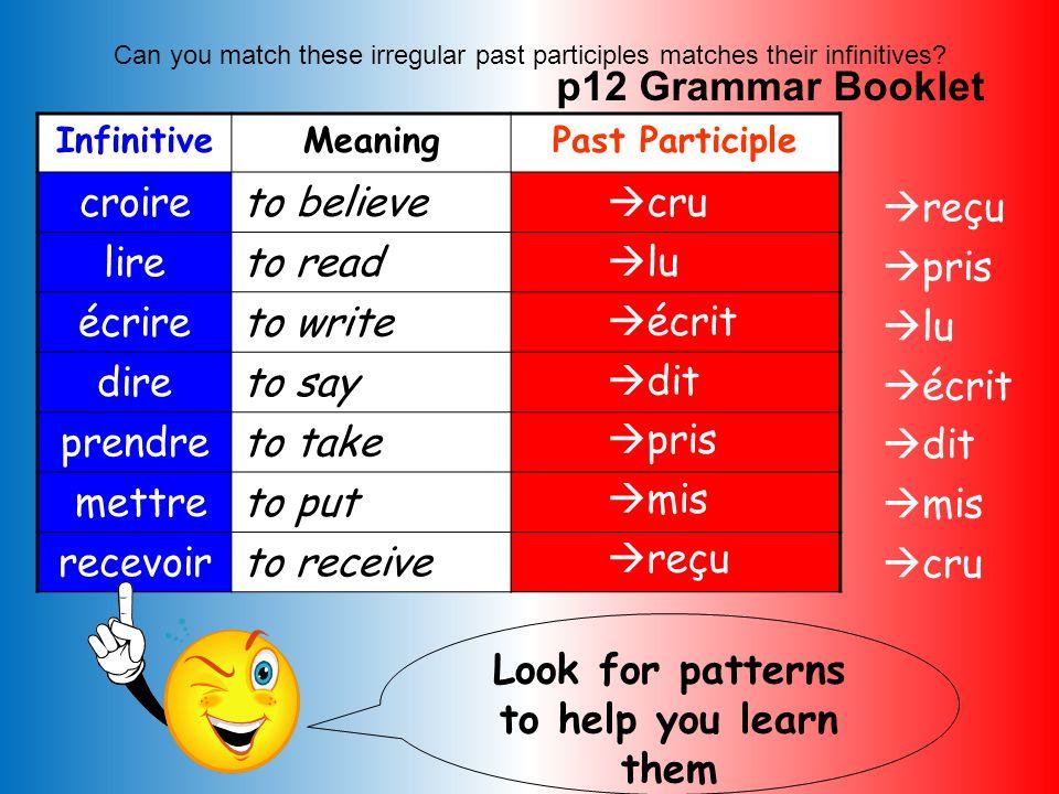 Can you match these irregular past participles matches their infinitives? su voulu vu été bu fait dû pu venu eu p12 Grammar Booklet InfinitiveMeaningP