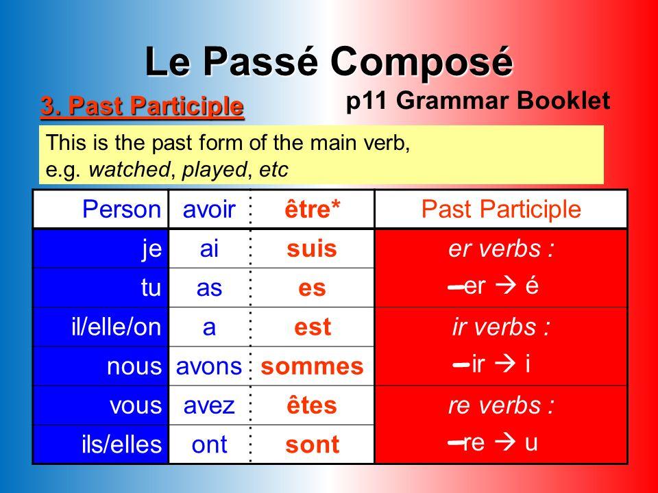 Some verbs use être (to be) as the auxiliary verb instead of avoir. suisJe suis esTu es estIl est estElle est estOn est sommesNous sommes êtesVous ête