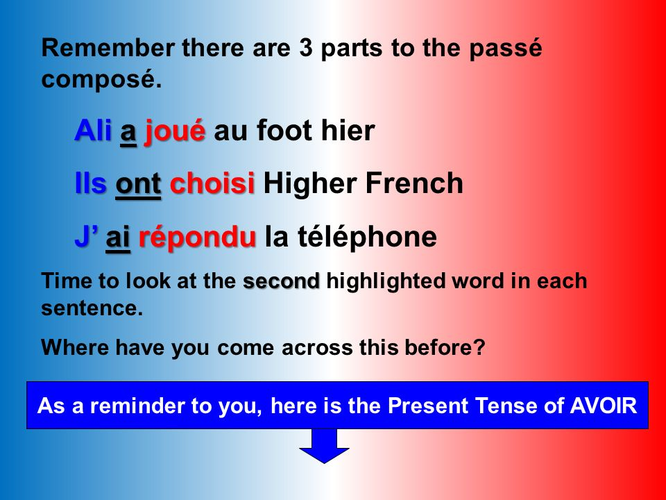 Le Passé Composé 1. Person (Subject) This is the person or thing that is doing the verb, e.g. il (he), ma mère (my mum), les enfants (the children). 1