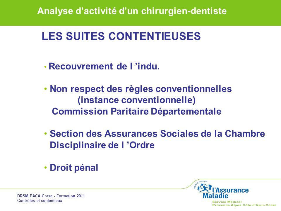 DRSM PACA Corse - Formation 2011 Contrôles et contentieux Analyse dactivité dun chirurgien-dentiste Recouvrement de l indu. Non respect des règles con