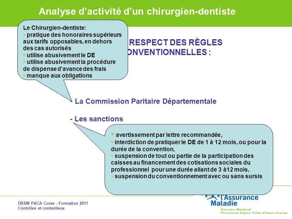 DRSM PACA Corse - Formation 2011 Contrôles et contentieux Analyse dactivité dun chirurgien-dentiste NON RESPECT DES RÈGLES CONVENTIONNELLES : - La Com