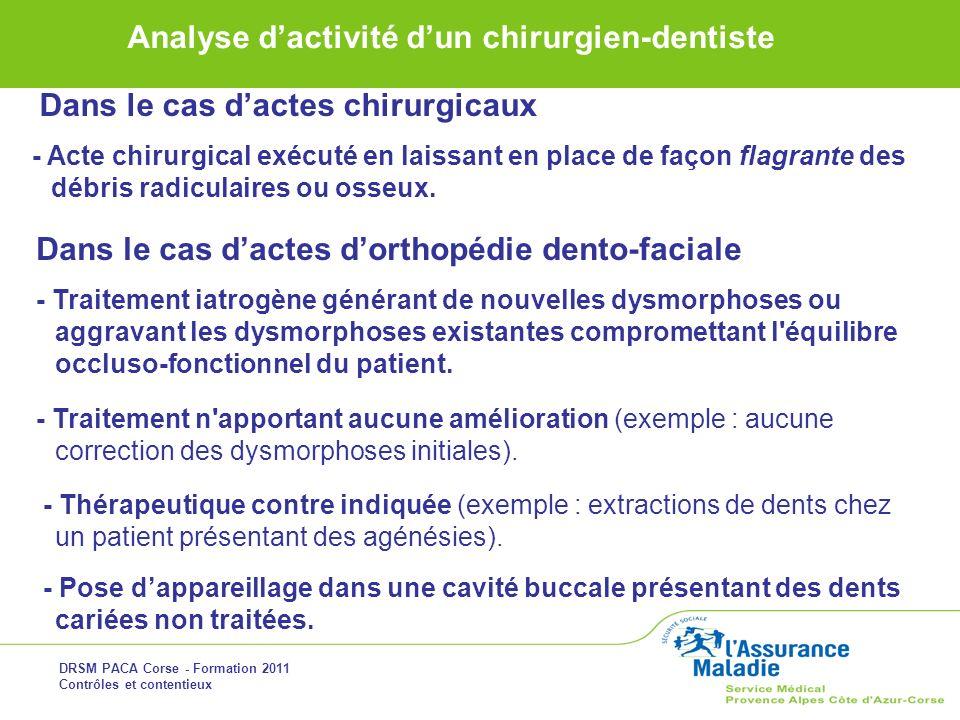 DRSM PACA Corse - Formation 2011 Contrôles et contentieux Analyse dactivité dun chirurgien-dentiste Dans le cas dactes chirurgicaux - Acte chirurgical