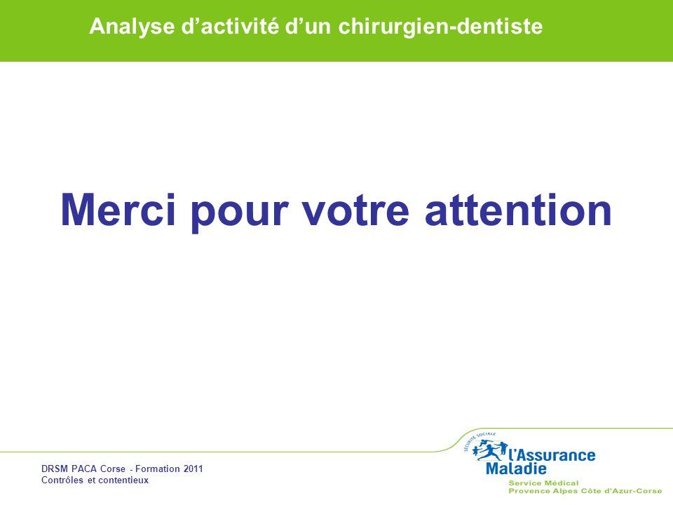DRSM PACA Corse - Formation 2011 Contrôles et contentieux Analyse dactivité dun chirurgien-dentiste Merci pour votre attention