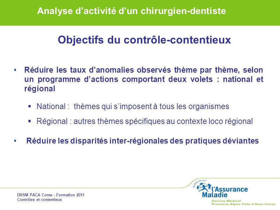 DRSM PACA Corse - Formation 2011 Contrôles et contentieux Analyse dactivité dun chirurgien-dentiste Objectifs du contrôle-contentieux Réduire les taux