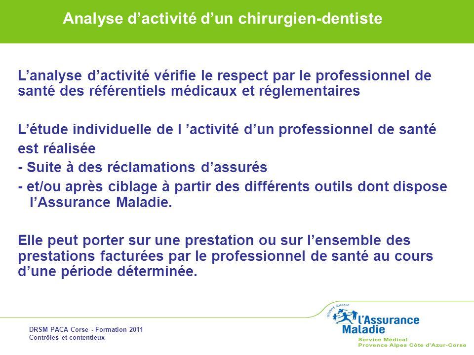 DRSM PACA Corse - Formation 2011 Contrôles et contentieux Analyse dactivité dun chirurgien-dentiste Lanalyse dactivité vérifie le respect par le profe