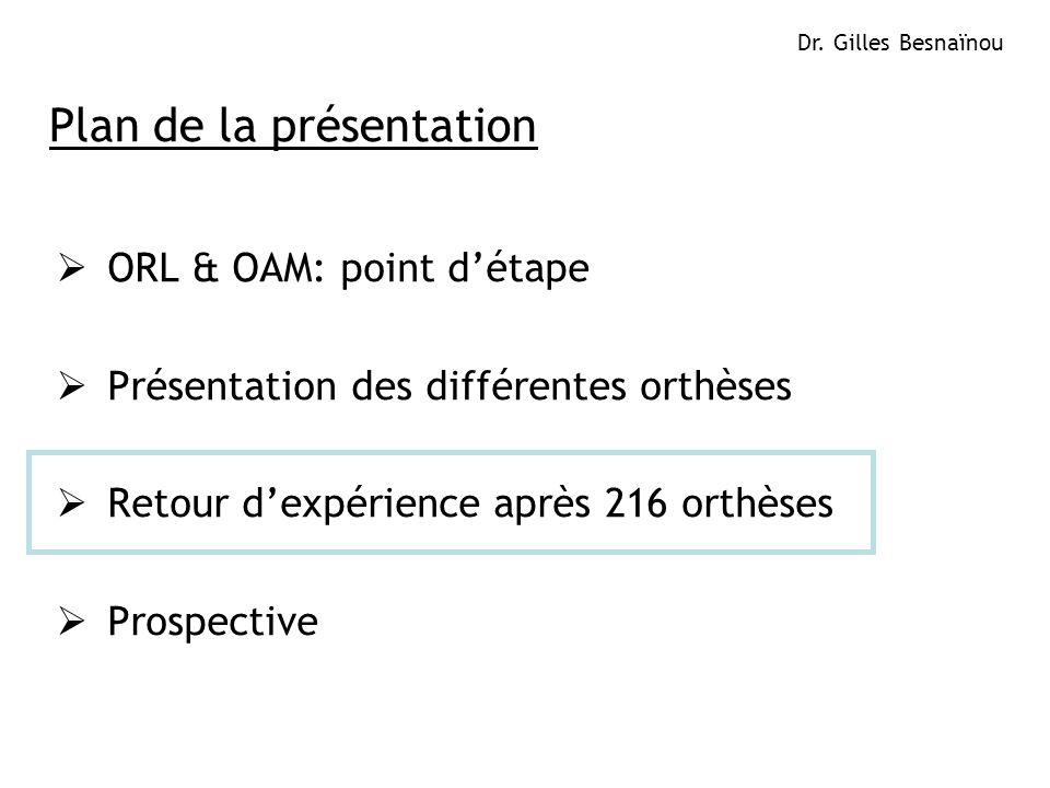 Plan de la présentation ORL & OAM: point détape Présentation des différentes orthèses Retour dexpérience après 216 orthèses Prospective Dr.