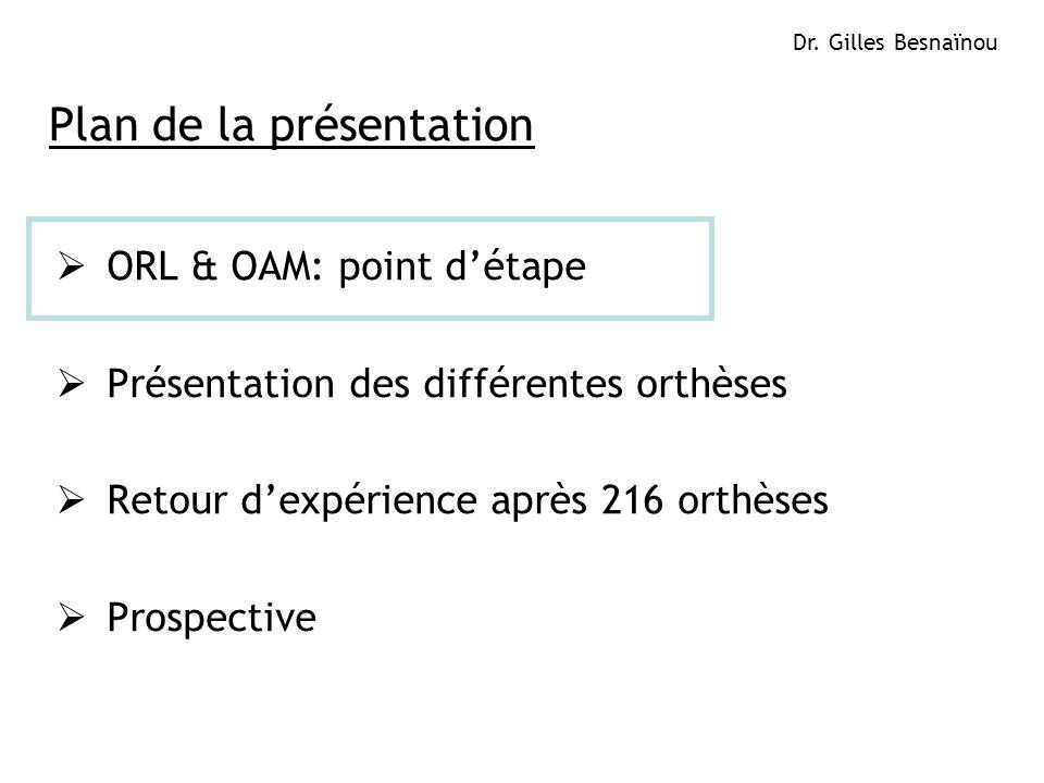 3ResMed 2012 March OB/MKT ORL & OAM – Prescription dorthèses Etude réalisée par le laboratoire Narval auprès des ORL Juillet/Octobre 2011 Lensemble des ORL traite le ronflement depuis plus de dix ans Depuis quatre ans en moyenne, les ORL prescrivent des orthèses à leurs patients 15 OAM sont prescrites en moyennes par an par les ORL Moins de 30% des ORL prescrivent plus de 28 OAM par an Dr.