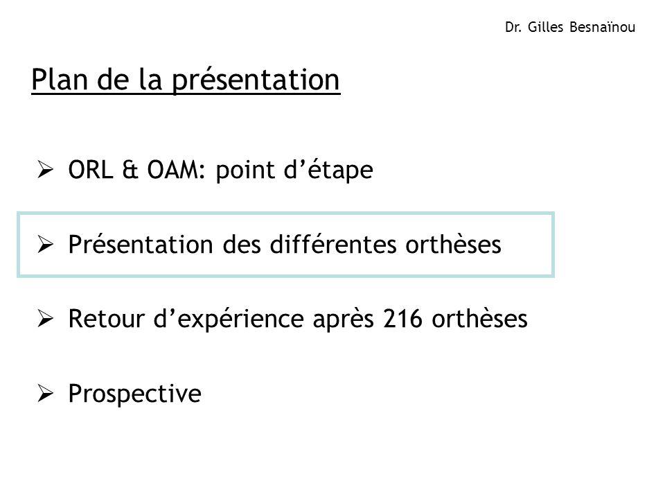 Plan de la présentation ORL & OAM: point détape Présentation des différentes orthèses Retour dexpérience après 216 orthèses Prospective Dr. Gilles Bes