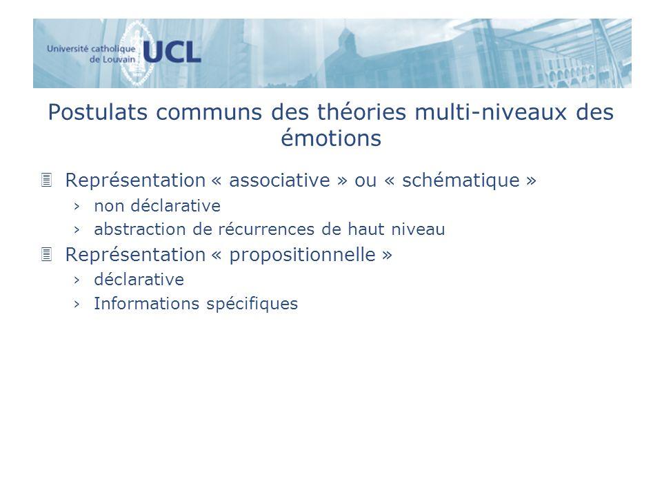 Postulats communs des théories multi-niveaux des émotions 3Représentation « associative » ou « schématique » non déclarative abstraction de récurrence