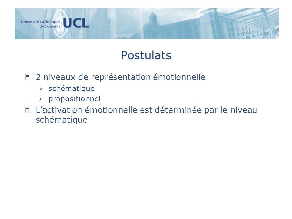 Postulats 32 niveaux de représentation émotionnelle schématique propositionnel 3Lactivation émotionnelle est déterminée par le niveau schématique