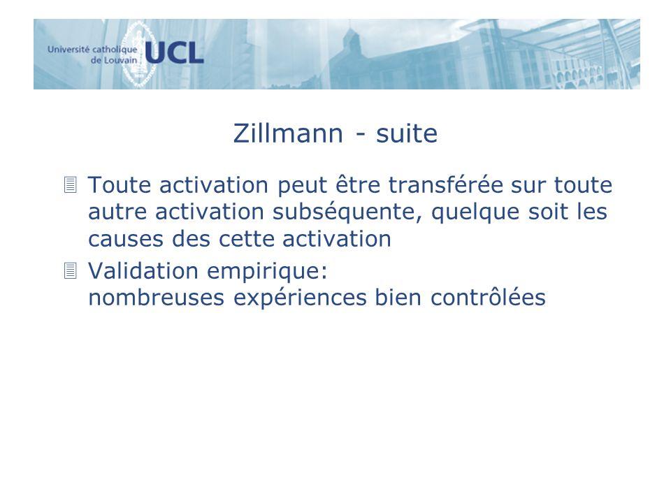 Zillmann - suite 3Toute activation peut être transférée sur toute autre activation subséquente, quelque soit les causes des cette activation 3Validati