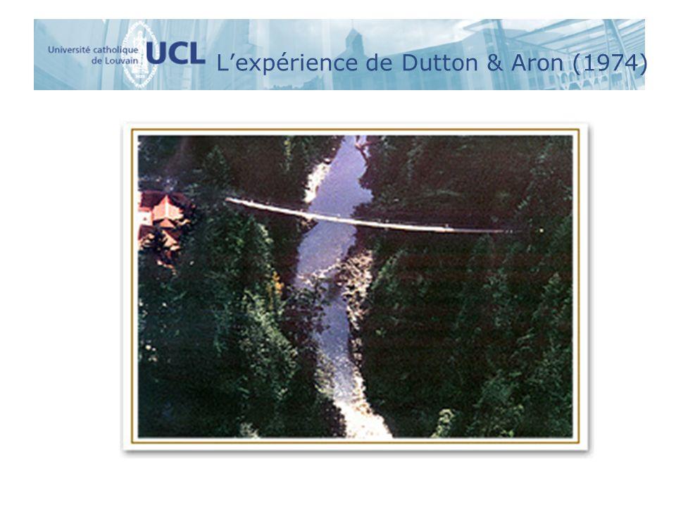 Lexpérience de Dutton & Aron (1974)