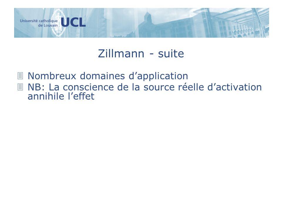 Zillmann - suite 3Nombreux domaines dapplication 3NB: La conscience de la source réelle dactivation annihile leffet