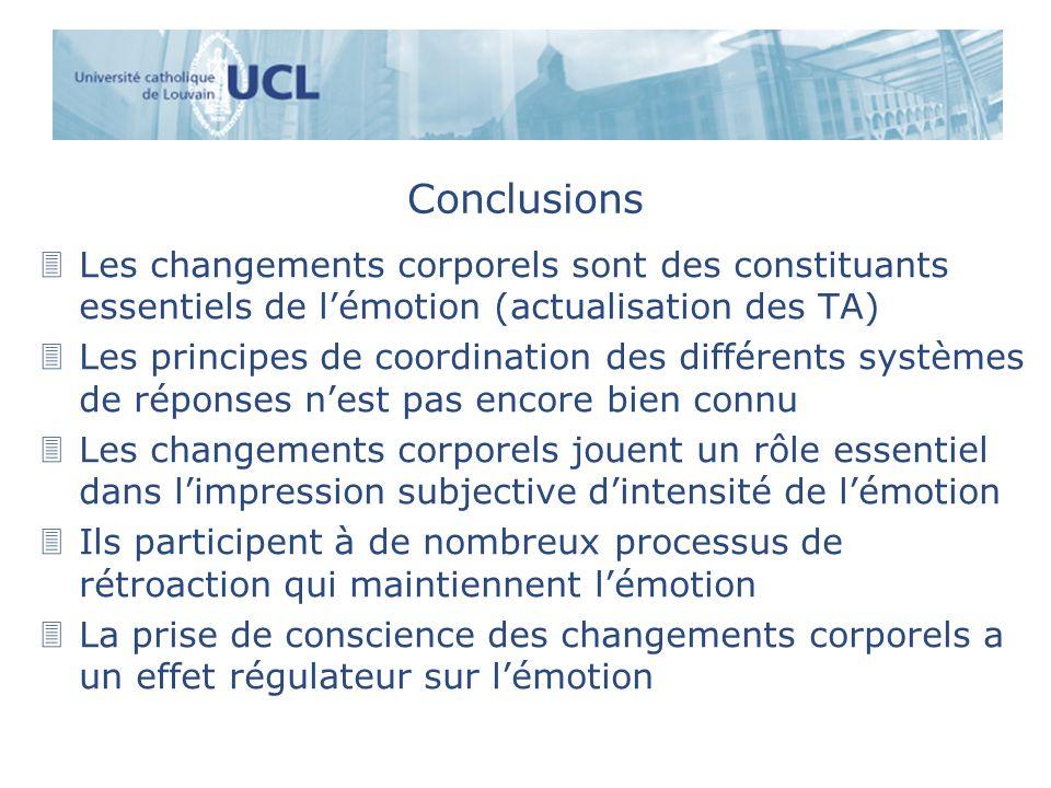 Conclusions 3Les changements corporels sont des constituants essentiels de lémotion (actualisation des TA) 3Les principes de coordination des différen