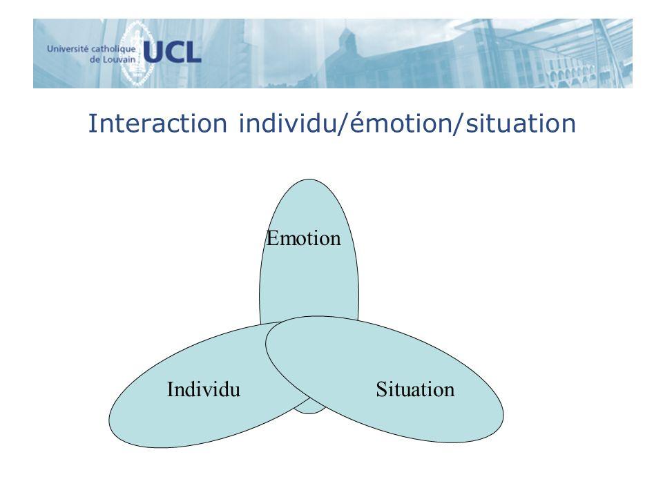 Démonstrations des rétro-actions corporelles dans les émotions