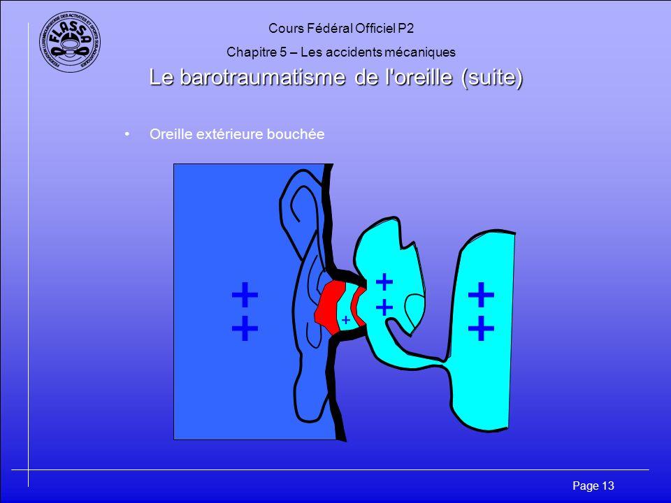 Cours Fédéral Officiel P2 Chapitre 5 – Les accidents mécaniques Page 13 Le barotraumatisme de l oreille (suite) Oreille extérieure bouchée