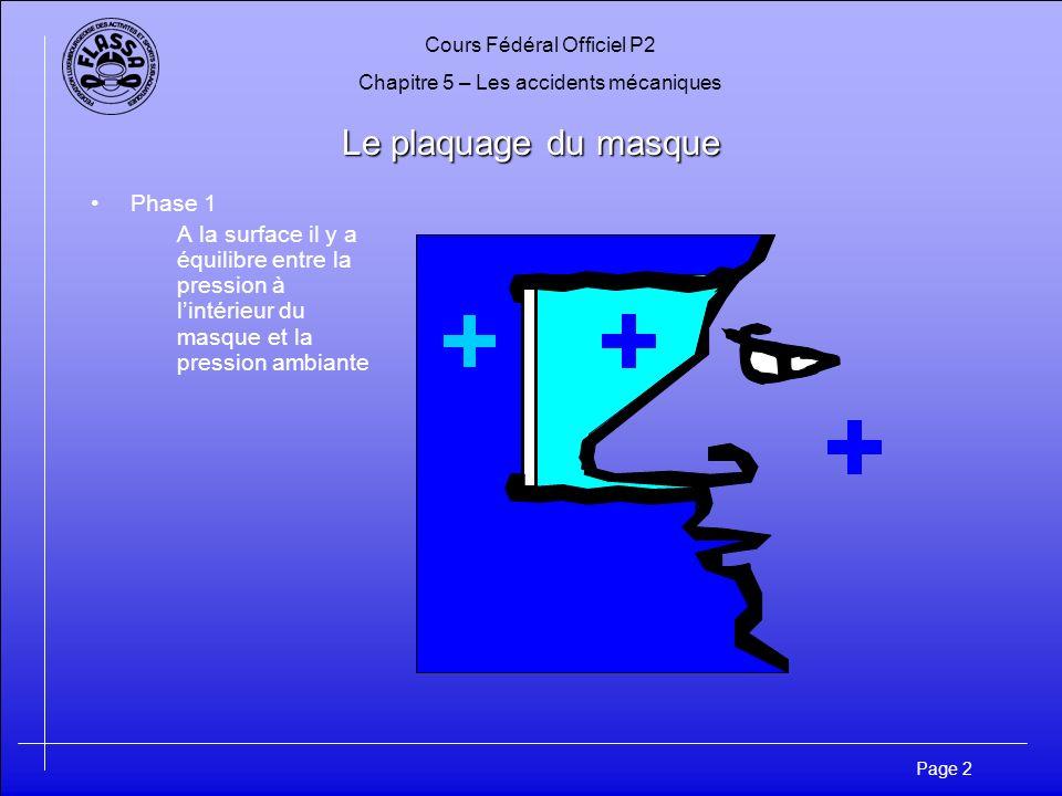 Cours Fédéral Officiel P2 Chapitre 5 – Les accidents mécaniques Page 2 Le plaquage du masque Phase 1 A la surface il y a équilibre entre la pression à lintérieur du masque et la pression ambiante
