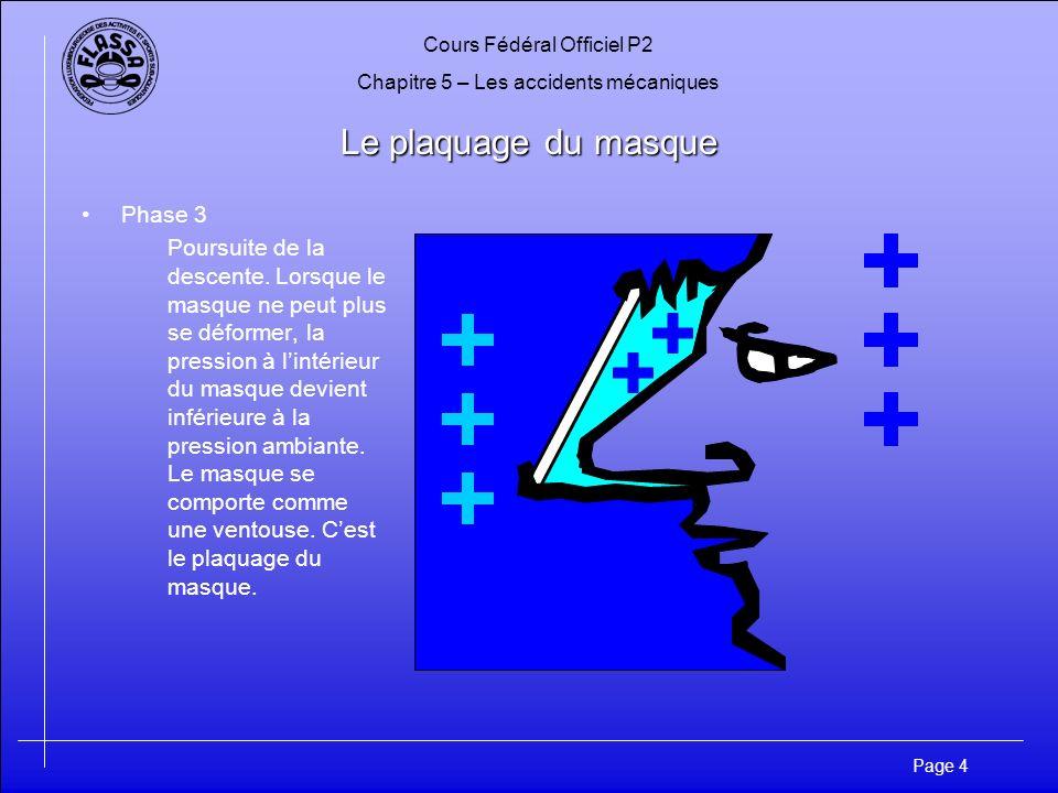 Cours Fédéral Officiel P2 Chapitre 5 – Les accidents mécaniques Page 4 Le plaquage du masque Phase 3 Poursuite de la descente.