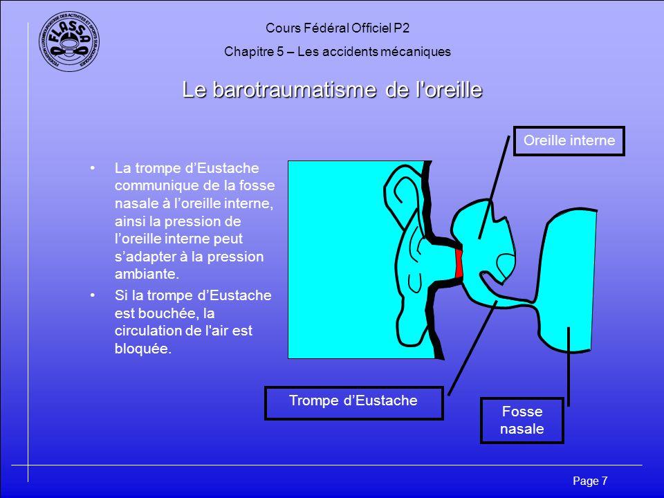 Cours Fédéral Officiel P2 Chapitre 5 – Les accidents mécaniques Page 7 Le barotraumatisme de l oreille La trompe dEustache communique de la fosse nasale à loreille interne, ainsi la pression de loreille interne peut sadapter à la pression ambiante.