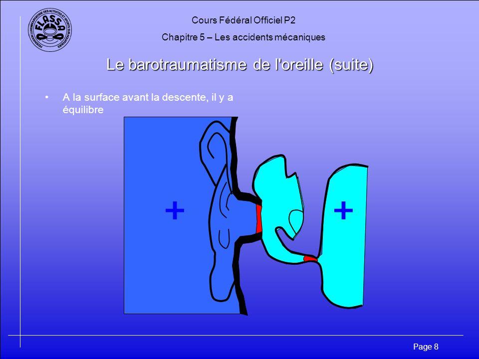 Cours Fédéral Officiel P2 Chapitre 5 – Les accidents mécaniques Page 8 Le barotraumatisme de l oreille (suite) A la surface avant la descente, il y a équilibre