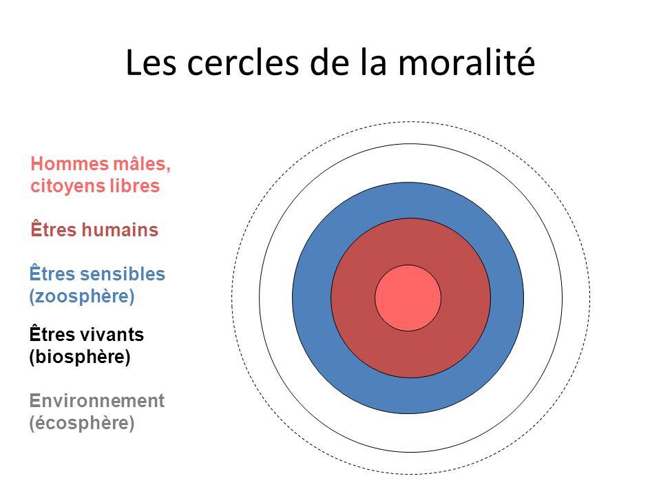 Les cercles de la moralité Hommes mâles, citoyens libres Êtres humains Êtres sensibles (zoosphère) Êtres vivants (biosphère) Environnement (écosphère)