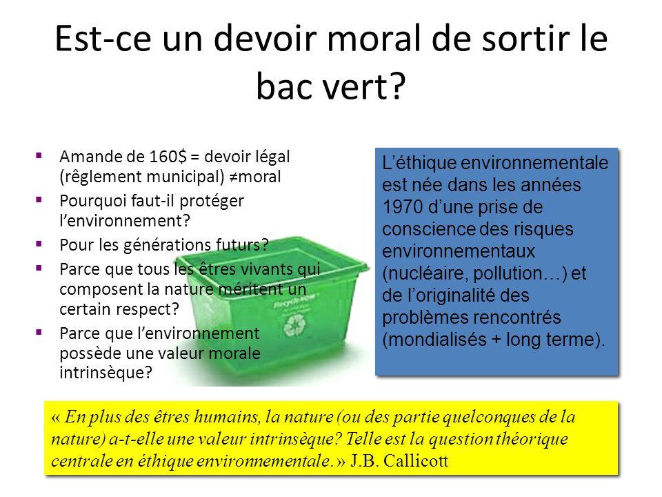 Est-ce un devoir moral de sortir le bac vert? Amande de 160$ = devoir légal (rêglement municipal) moral Pourquoi faut-il protéger lenvironnement? Pour